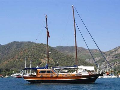 location bateau Theoi An Einai
