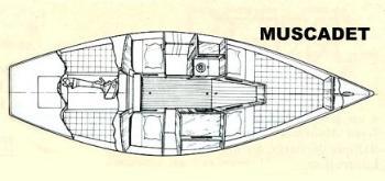 intérieur Muscadet