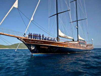 location bateau Gora