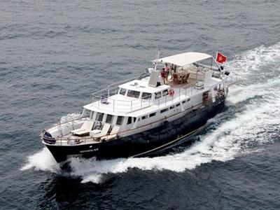 Location bateau  Koheilan