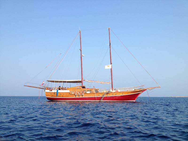 location bateau Panormitis