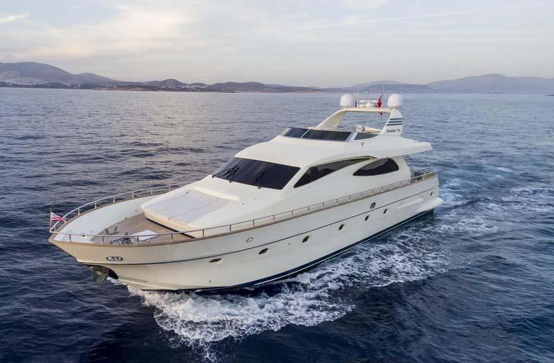 location bateau Canados 74