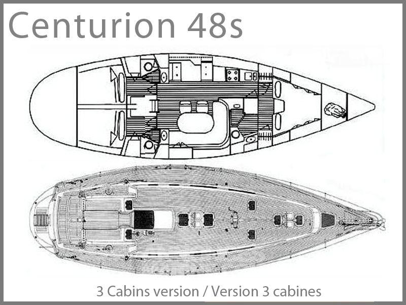 innen Centurion 48 S