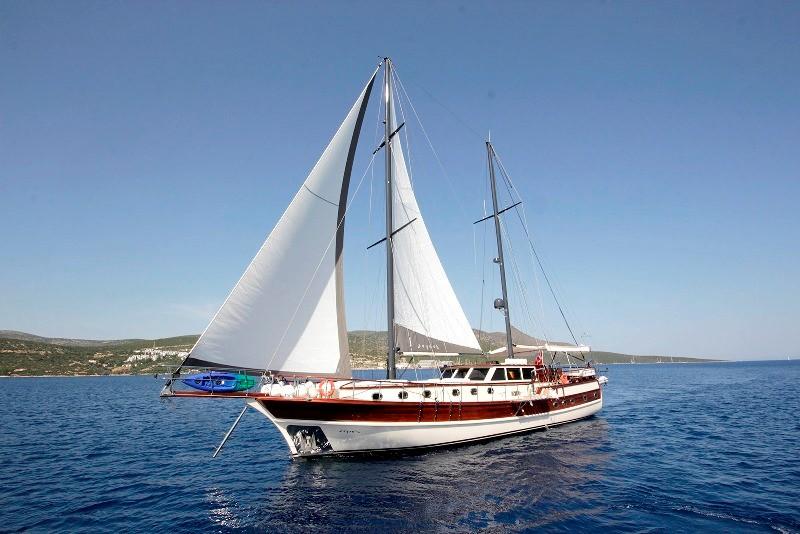 location bateau Zeynos
