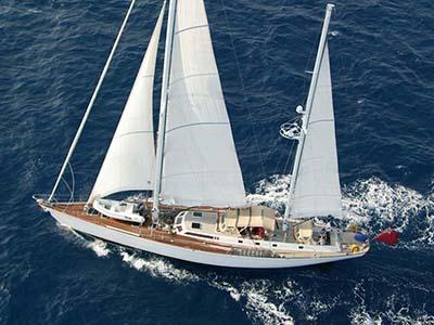 location bateau Volador