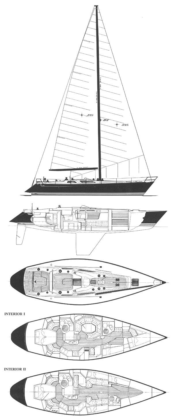 inside Baltic 48