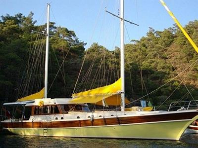location bateau Charisma