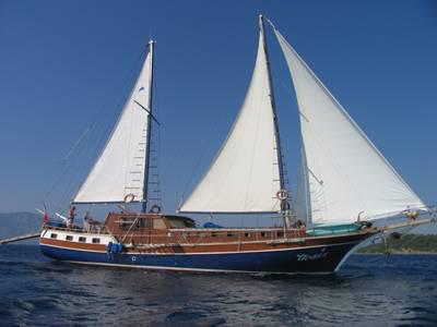 location bateau Acar III