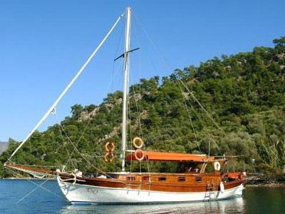 location bateau Ani