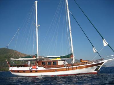 location bateau Blueway