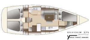 intérieur Dufour 375