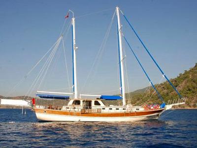 location bateau Faralya