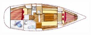 interno Gib Sea 33