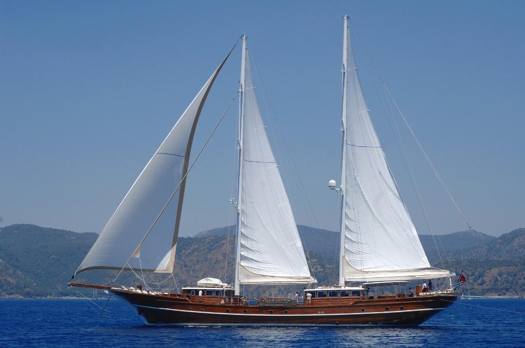 location bateau Mare Nostrum